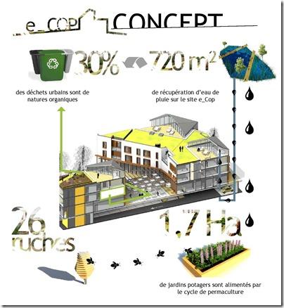 KevinBailly_concept ecologique