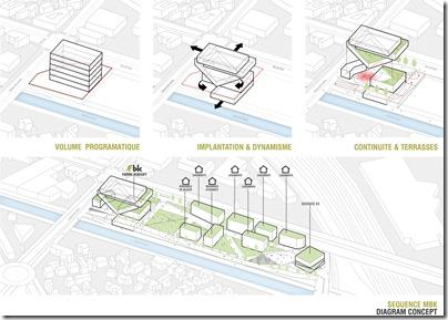 diagram_concept