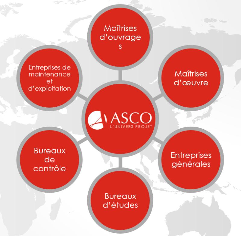 Visuel-ASCO-8.jpg